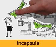 סרטון מוצר באנימציה – Incapsula