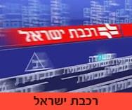 פרסומת אנימציה לרכבת ישראל